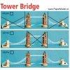 Tower Bridge - komplet 1. + 2. část