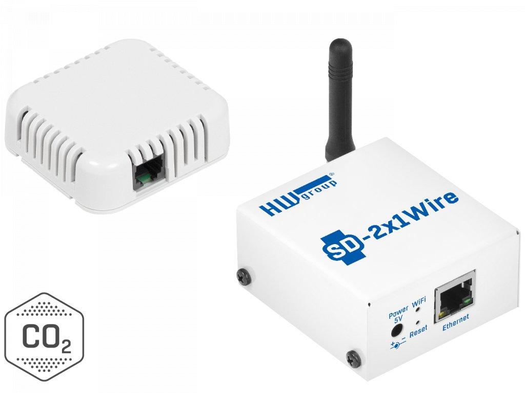CO2 Monitor Pack LANWi Fi