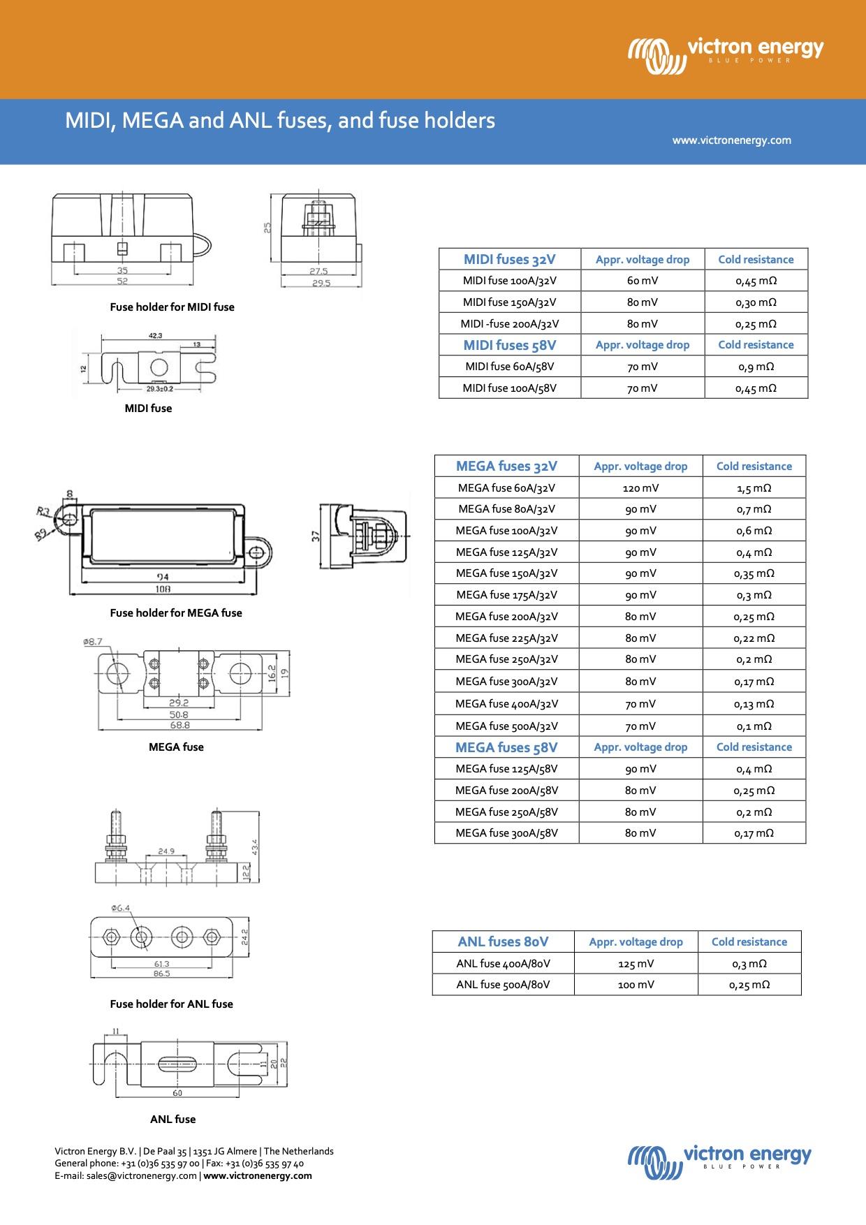 mega-fuses-and-fuse-holders-en