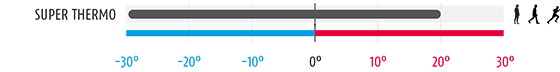 icon-series-superthermo