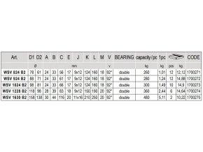 """WSV924.B2 spodní pojezdové kolečko posuvné brány, """"V"""" profil, k přišroubování, dvouložiskové, Ø 88 mm"""