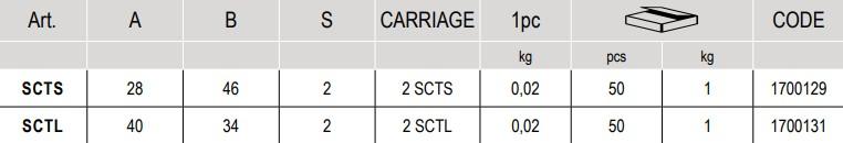 CAIS Závěsný vozík jednoduchý 2SCTL.24 pro zavěšená vrata