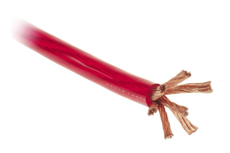 Jak vybrat kabelovou sadu nebo napájecí kabely?
