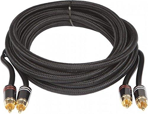 Signálové kabely pro zesilovače do auta