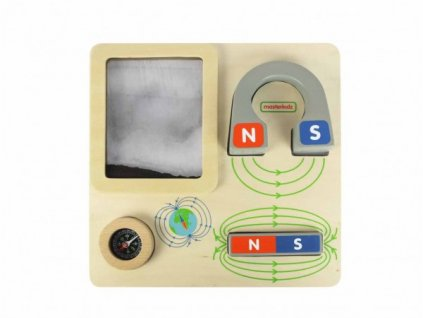 Magnetická vzdělávací deska - jak fungují magnety