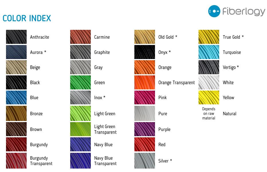 _colors