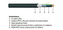 Kabel JQTQ 30x0,8 RE PRAKAB
