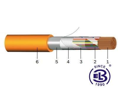 Kabel PRAFlaGuard (St) E90 2x2x0,8 PRAKAB