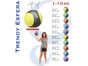 MEDICINBAL ESFERA, ZÁTĚŽOVÝ MÍČ S ODSKOKEM 1kg - 10kg