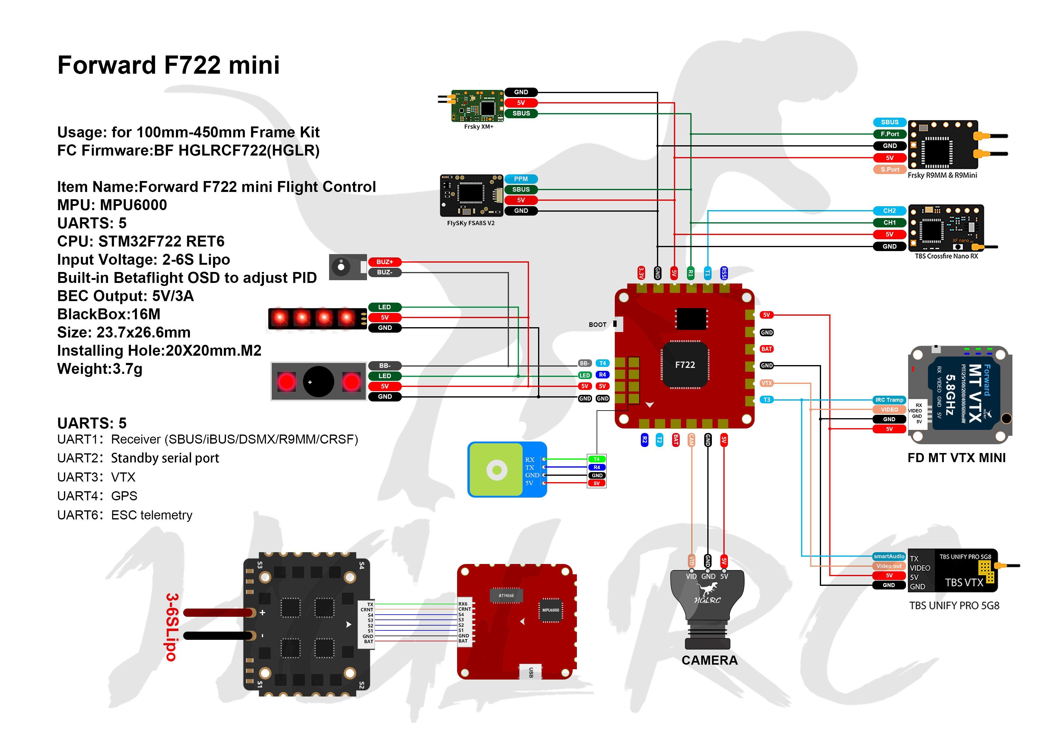 F722-mimi