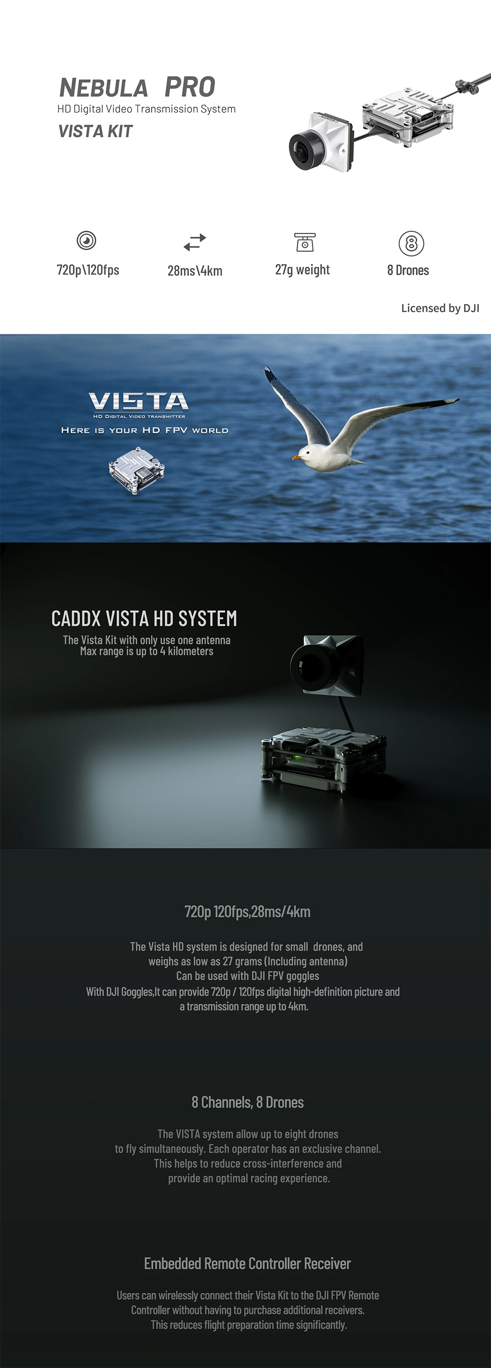 Nebula-Pro-Vista-Kit-720p120fps-low-latency-HD-digital-FPV-system-banner-tall