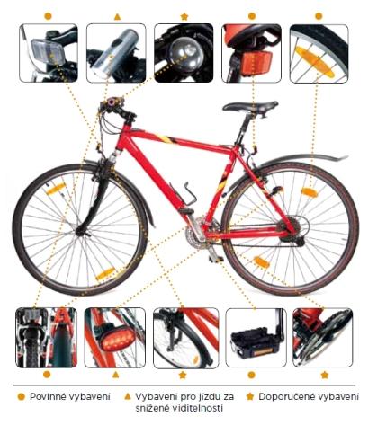 povinná výbava na kole (včetně reflexních prvků)