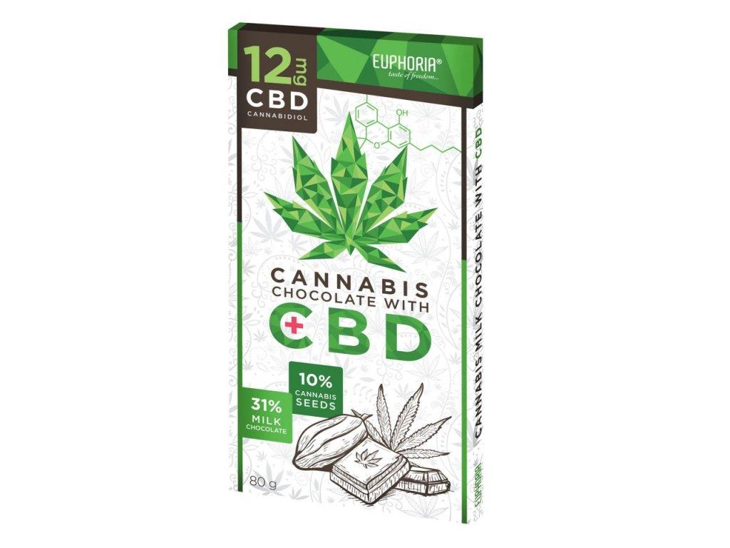 CBD 12 mg Cannabis Milk Chocolate