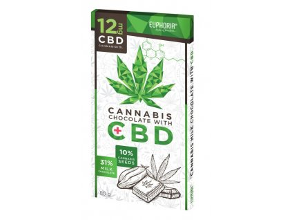 CBD 12 mg Cannabis Milk Chocolate