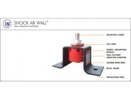 SHOCK AB Wall