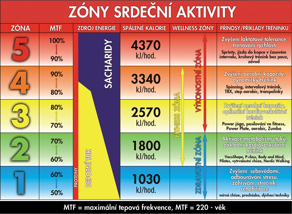 heart-activity-zones_big