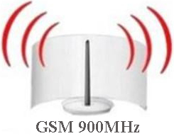 GSM 900MHz