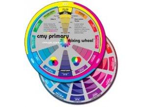Kerék CMY színek keverésére