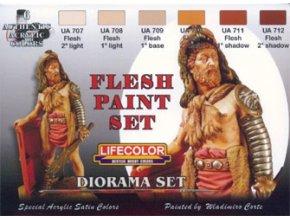 Set dioramatických farieb LifeColor CS13 FLESH PAINT SET