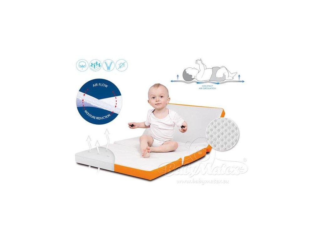 Baby Matex Skládací cestovní matrace Venti s prodyšnou vrstvou šedá