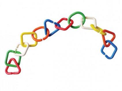 Spojovací řetěz