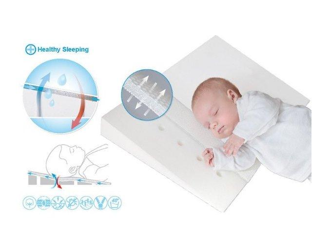 Baby Matex Aeroklín (varianta 0250  40x36)