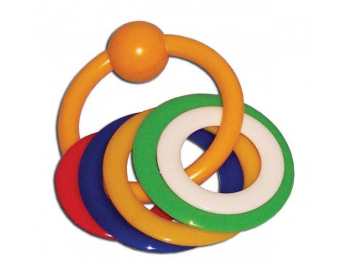 Kousací kroužky