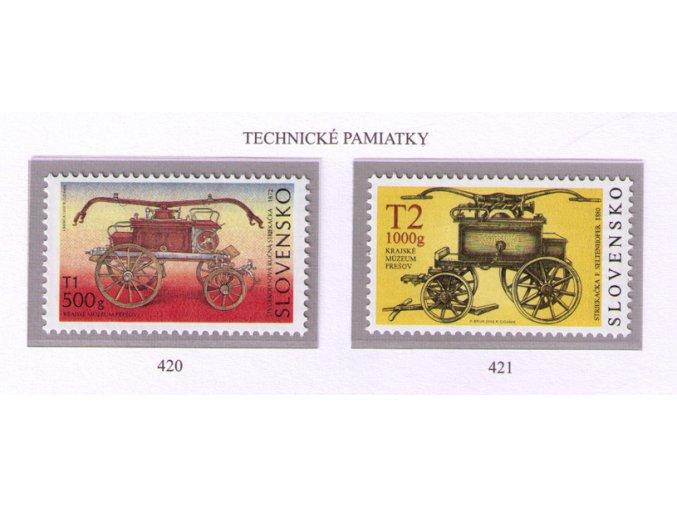 SR 2008 / 420-421 / Technické pamiatky
