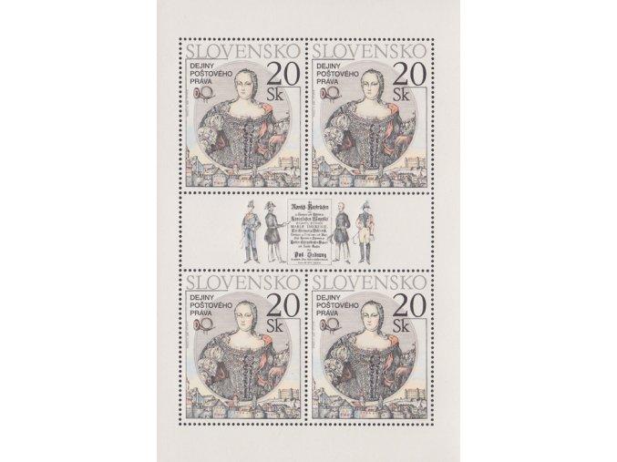 SR 2000 / 224 Dejiny poštového práva PL