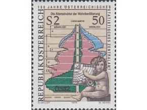 Rakúsko 1607