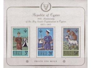 cyprus 0222 Bl 1