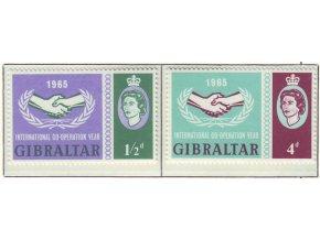 Gibraltar 0171 0172