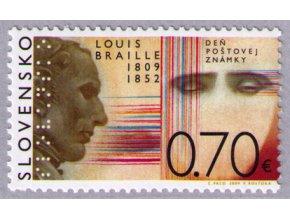 SR 466 Deň poštovej známky