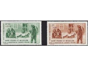 St Pierre et Miquelon 0324 0325