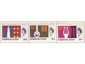 Gibraltar 0185 0187