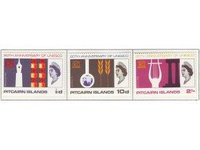Pitcairn isl 0064 0066