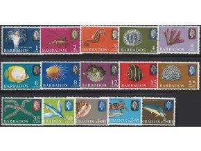 Barbados 235 248 + 280