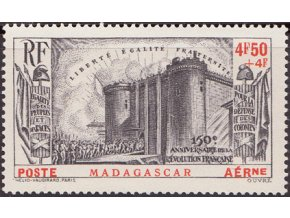 Madagascar LET