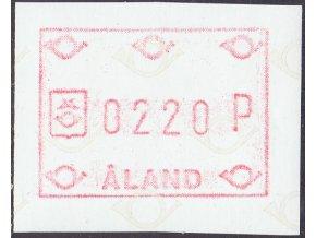 Alandy A01