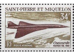 St Pierre et Miquelon 432