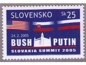SR 348 Slovakia Summit