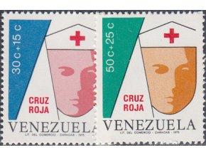 Venezuela 2014 2015