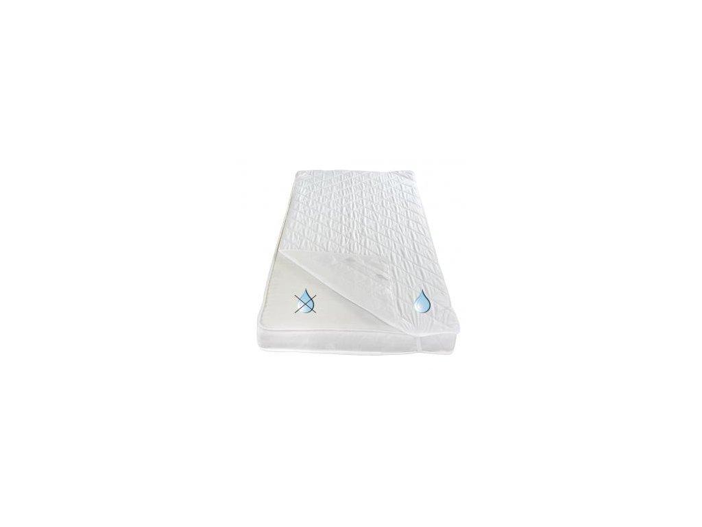 Thermo chránič matrace s PU nepropustný 90 x 200 cm