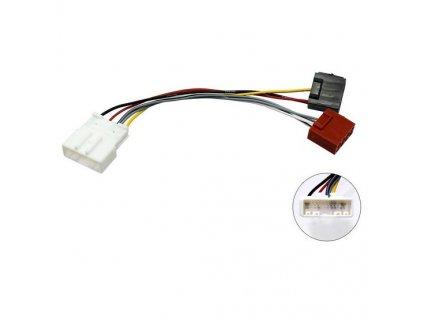 ISO adaptér pro připojení rádia, Ren. Twingo (15-) RISO-213