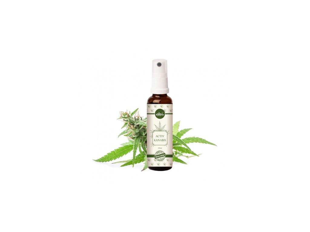 ActivKanabis spray 150 ml