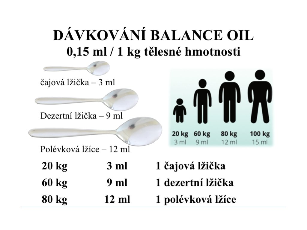 ZinZino BALANCE OIL VEGAN 200 ml - AMALTEIA HARMONY s.r.o.