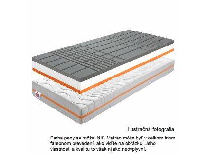Antidekubitný matrac, 160x200, BE KELLEN