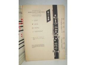 Tabulka základních hmatů pro klarinet  Böhmova systému(2ks) a pro Německý systém (2ks)