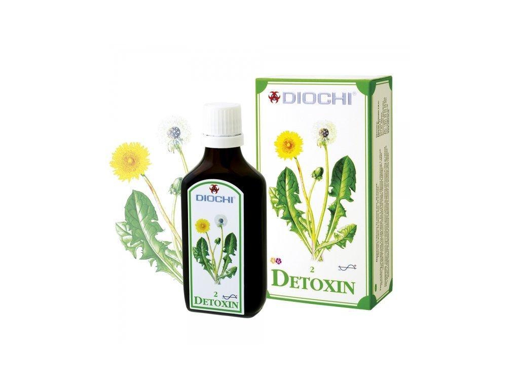Detoxin