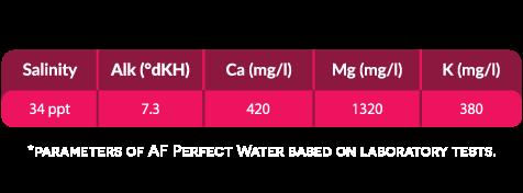 Perfect_Water_table_EN